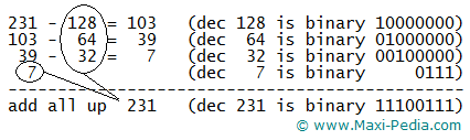Dec to hex converter